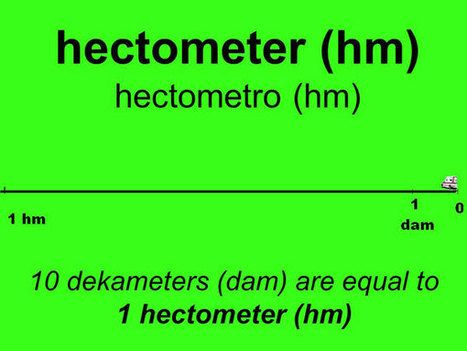 hectomet